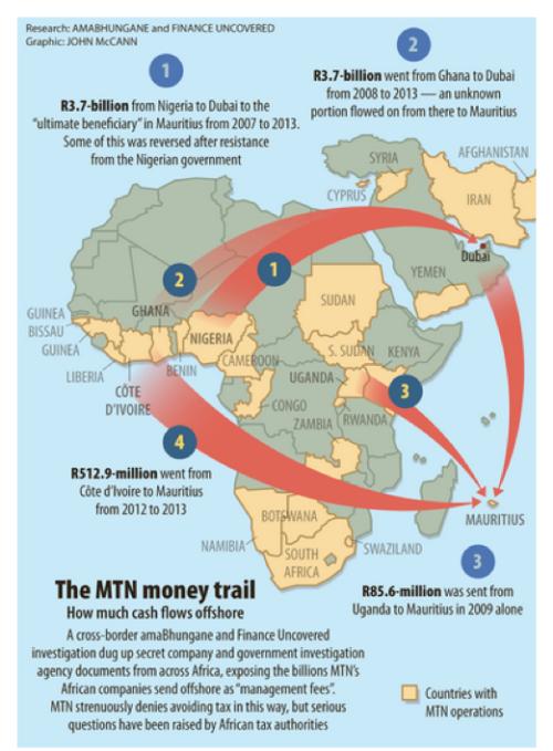 map MTN